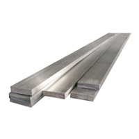 Alloy 20 Flat Bar